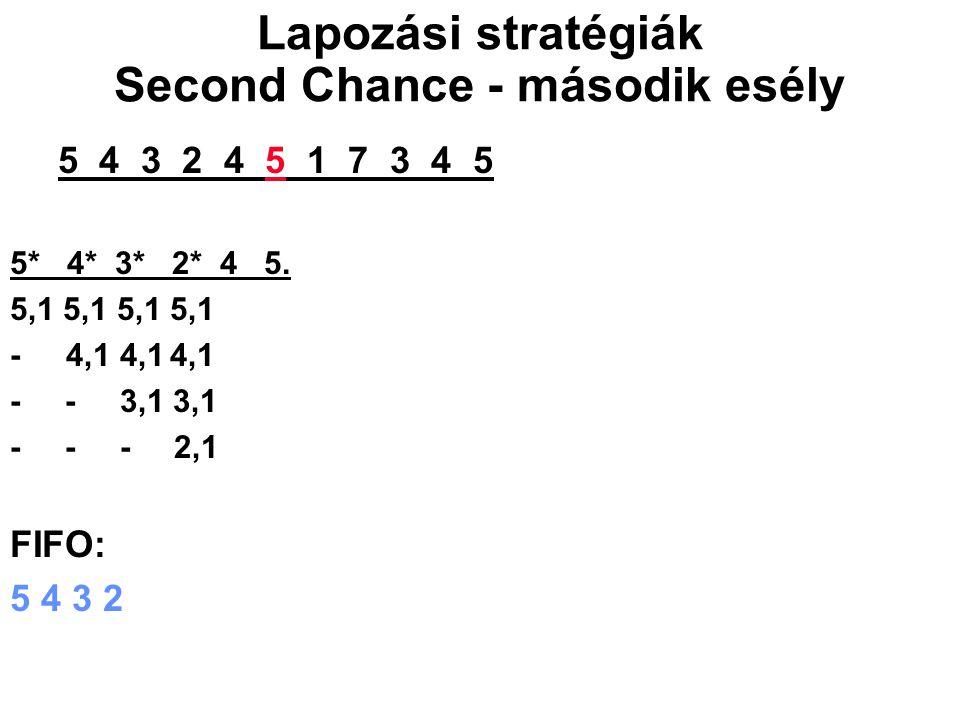 5 4 3 2 4 5 1 7 3 4 5 5* 4* 3* 2* 4 5. 5,1 5,1 - 4,1 4,14,1 - - 3,1 3,1 - - - 2,1 FIFO: 5 4 3 2 Lapozási stratégiák Second Chance - második esély