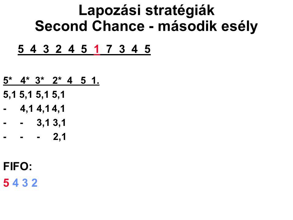 5 4 3 2 4 5 1 7 3 4 5 5* 4* 3* 2* 4 5 1. 5,1 5,1 - 4,1 4,14,1 - - 3,1 3,1 - - - 2,1 FIFO: 5 4 3 2 Lapozási stratégiák Second Chance - második esély