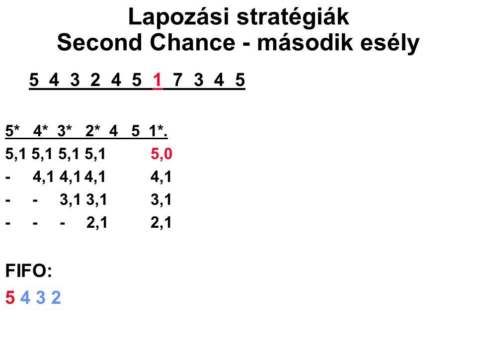 5 4 3 2 4 5 1 7 3 4 5 5* 4* 3* 2* 4 5 1*. 5,1 5,1 5,1 5,1 5,0 - 4,1 4,14,1 4,1 - - 3,1 3,1 3,1 - - - 2,1 2,1 FIFO: 5 4 3 2 Lapozási stratégiák Second