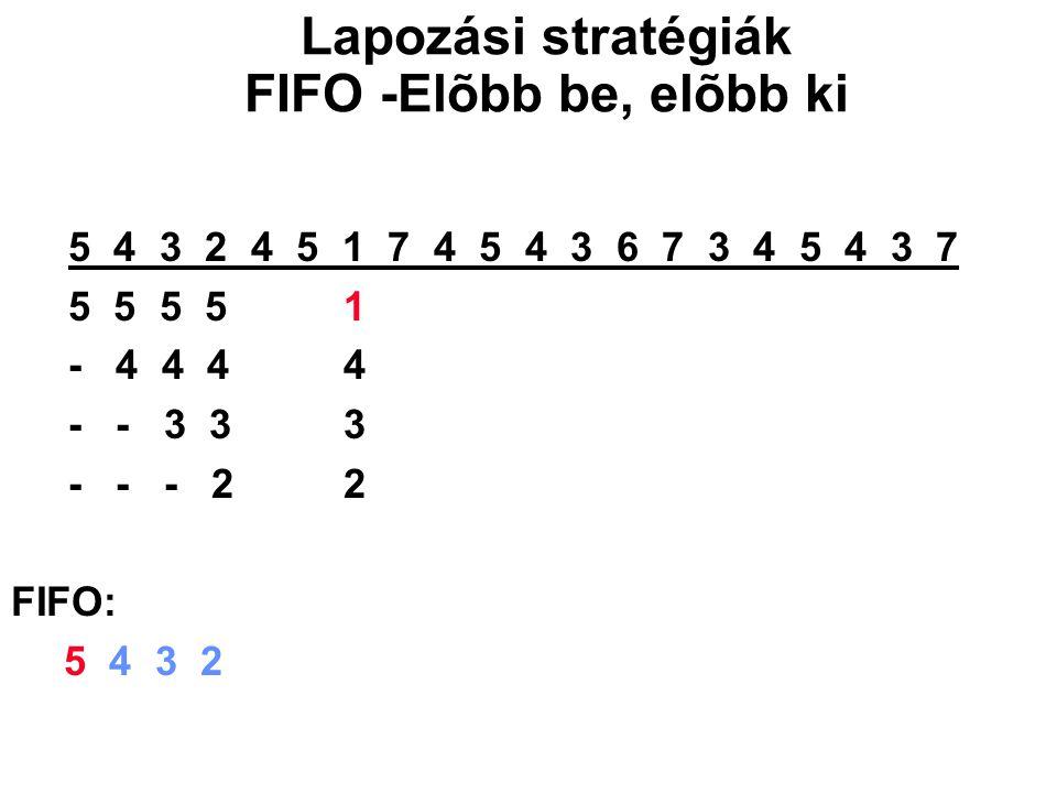 5 4 3 2 4 5 1 7 4 5 4 3 6 7 3 4 5 4 3 7 5 5 5 5 1 - 4 4 4 4 - - 3 3 3 - - - 2 2 FIFO: 5 4 3 2 Lapozási stratégiák FIFO -Elõbb be, elõbb ki