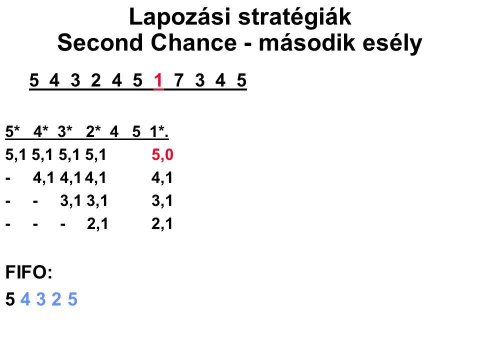 5 4 3 2 4 5 1 7 3 4 5 5* 4* 3* 2* 4 5 1*. 5,1 5,1 5,1 5,1 5,0 - 4,1 4,14,1 4,1 - - 3,1 3,1 3,1 - - - 2,1 2,1 FIFO: 5 4 3 2 5 Lapozási stratégiák Secon