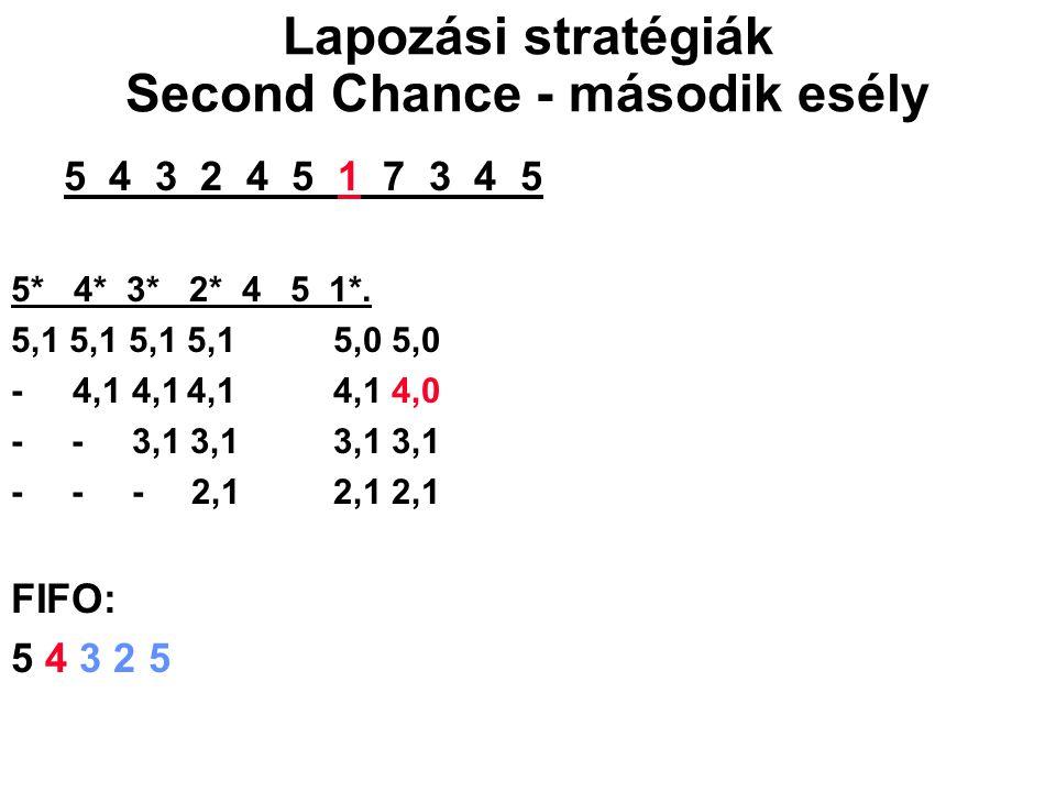 5 4 3 2 4 5 1 7 3 4 5 5* 4* 3* 2* 4 5 1*. 5,1 5,1 5,1 5,1 5,0 5,0 - 4,1 4,14,1 4,1 4,0 - - 3,1 3,1 3,1 3,1 - - - 2,1 2,1 2,1 FIFO: 5 4 3 2 5 Lapozási