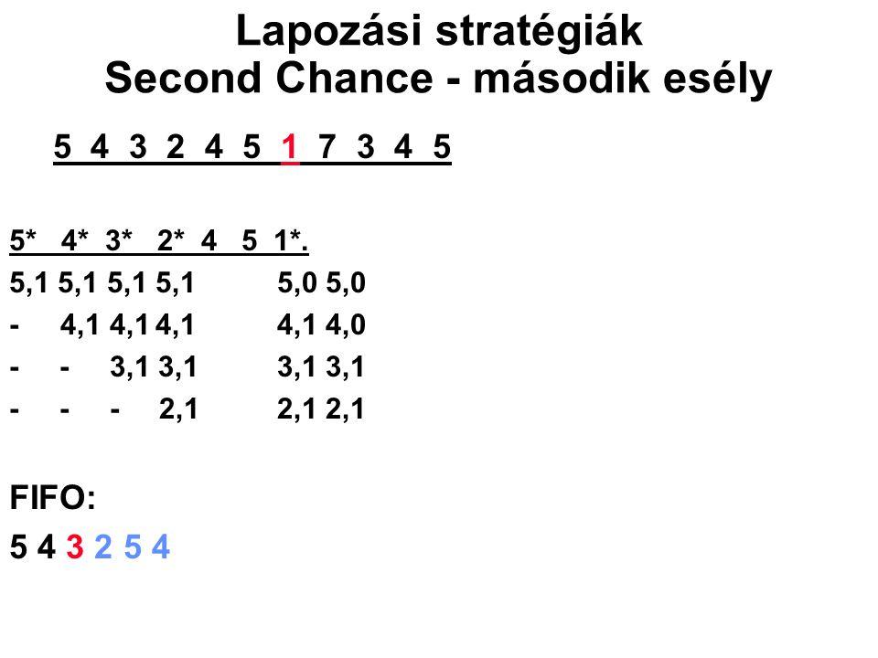 5 4 3 2 4 5 1 7 3 4 5 5* 4* 3* 2* 4 5 1*. 5,1 5,1 5,1 5,1 5,0 5,0 - 4,1 4,14,1 4,1 4,0 - - 3,1 3,1 3,1 3,1 - - - 2,1 2,1 2,1 FIFO: 5 4 3 2 5 4 Lapozás