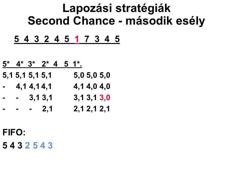 5 4 3 2 4 5 1 7 3 4 5 5* 4* 3* 2* 4 5 1*. 5,1 5,1 5,1 5,1 5,0 5,0 5,0 - 4,1 4,14,1 4,1 4,0 4,0 - - 3,1 3,1 3,1 3,1 3,0 - - - 2,1 2,1 2,1 2,1 FIFO: 5 4