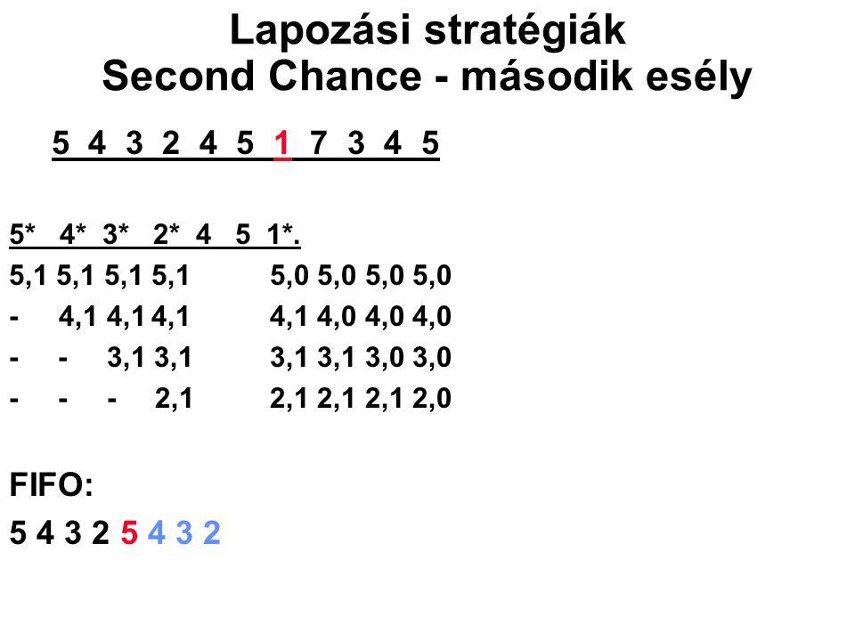 5 4 3 2 4 5 1 7 3 4 5 5* 4* 3* 2* 4 5 1*. 5,1 5,1 5,1 5,1 5,0 5,0 5,0 5,0 - 4,1 4,14,1 4,1 4,0 4,0 4,0 - - 3,1 3,1 3,1 3,1 3,0 3,0 - - - 2,1 2,1 2,1 2