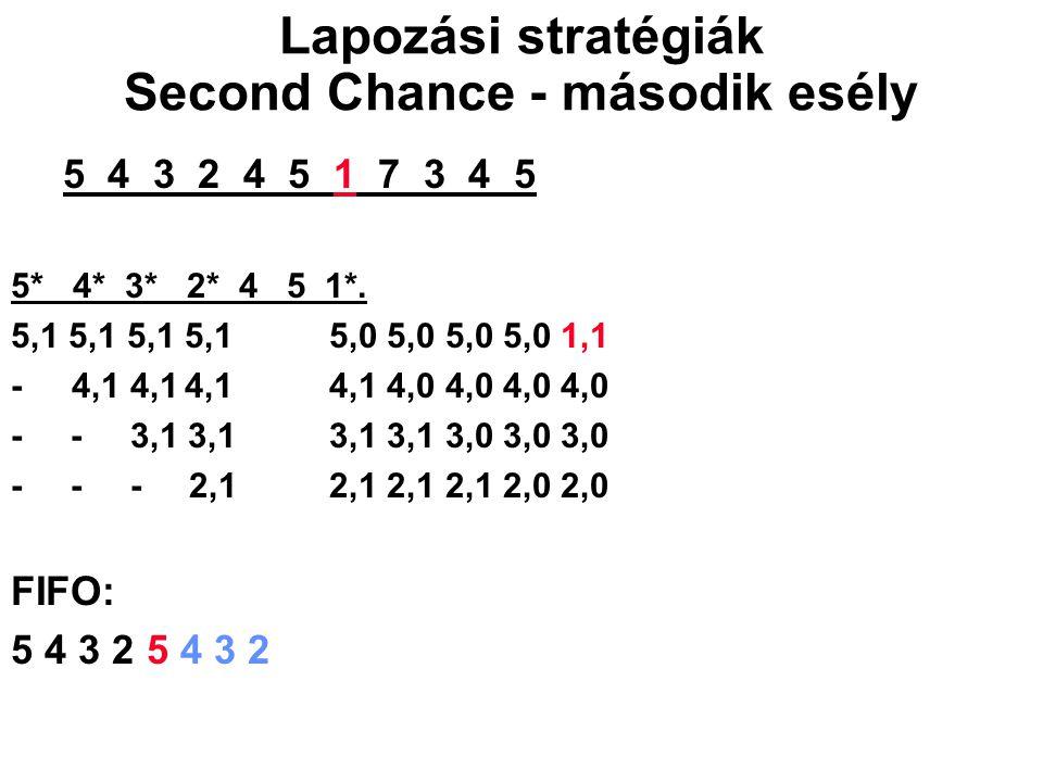 5 4 3 2 4 5 1 7 3 4 5 5* 4* 3* 2* 4 5 1*. 5,1 5,1 5,1 5,1 5,0 5,0 5,0 5,0 1,1 - 4,1 4,14,1 4,1 4,0 4,0 4,0 4,0 - - 3,1 3,1 3,1 3,1 3,0 3,0 3,0 - - - 2