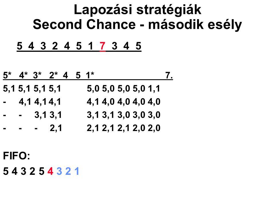 5 4 3 2 4 5 1 7 3 4 5 5* 4* 3* 2* 4 5 1* 7. 5,1 5,1 5,1 5,1 5,0 5,0 5,0 5,0 1,1 - 4,1 4,14,1 4,1 4,0 4,0 4,0 4,0 - - 3,1 3,1 3,1 3,1 3,0 3,0 3,0 - - -