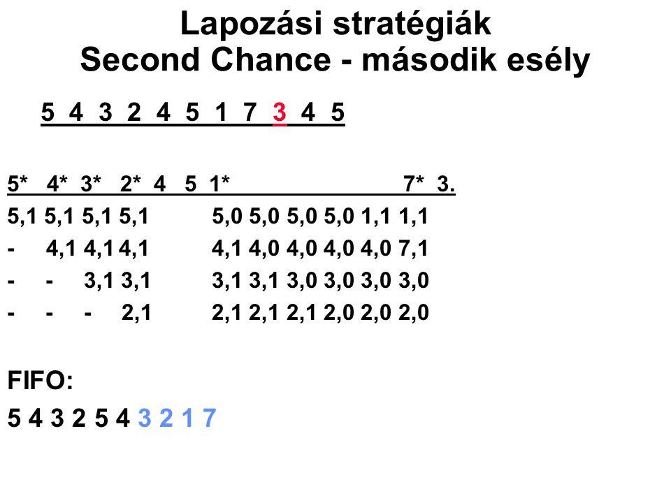 5 4 3 2 4 5 1 7 3 4 5 5* 4* 3* 2* 4 5 1* 7* 3. 5,1 5,1 5,1 5,1 5,0 5,0 5,0 5,0 1,1 1,1 - 4,1 4,14,1 4,1 4,0 4,0 4,0 4,0 7,1 - - 3,1 3,1 3,1 3,1 3,0 3,