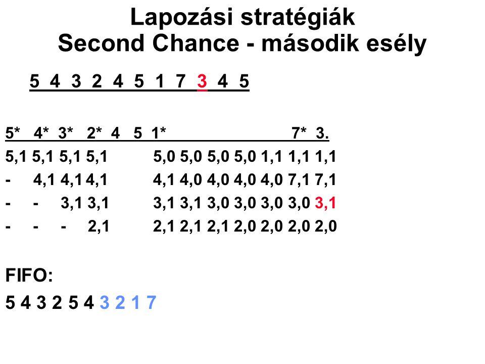 5 4 3 2 4 5 1 7 3 4 5 5* 4* 3* 2* 4 5 1* 7* 3. 5,1 5,1 5,1 5,1 5,0 5,0 5,0 5,0 1,1 1,1 1,1 - 4,1 4,14,1 4,1 4,0 4,0 4,0 4,0 7,1 7,1 - - 3,1 3,1 3,1 3,