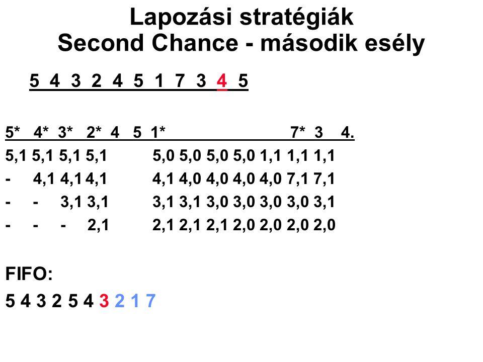 5 4 3 2 4 5 1 7 3 4 5 5* 4* 3* 2* 4 5 1* 7* 3 4. 5,1 5,1 5,1 5,1 5,0 5,0 5,0 5,0 1,1 1,1 1,1 - 4,1 4,14,1 4,1 4,0 4,0 4,0 4,0 7,1 7,1 - - 3,1 3,1 3,1