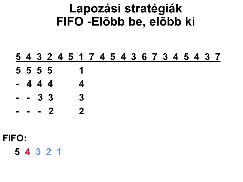 5 4 3 2 4 5 1 7 4 5 4 3 6 7 3 4 5 4 3 7 5 5 5 5 1 - 4 4 4 4 - - 3 3 3 - - - 2 2 FIFO: 5 4 3 2 1 Lapozási stratégiák FIFO -Elõbb be, elõbb ki