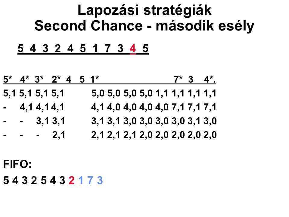 5 4 3 2 4 5 1 7 3 4 5 5* 4* 3* 2* 4 5 1* 7* 3 4*. 5,1 5,1 5,1 5,1 5,0 5,0 5,0 5,0 1,1 1,1 1,1 1,1 - 4,1 4,14,1 4,1 4,0 4,0 4,0 4,0 7,1 7,1 7,1 - - 3,1