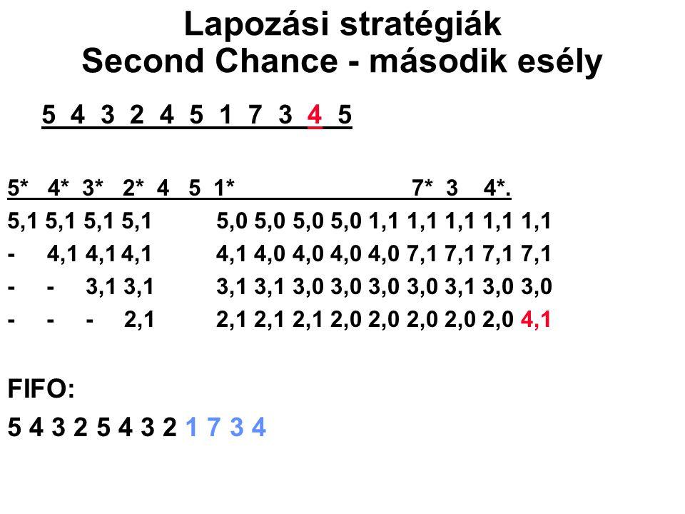 5 4 3 2 4 5 1 7 3 4 5 5* 4* 3* 2* 4 5 1* 7* 3 4*. 5,1 5,1 5,1 5,1 5,0 5,0 5,0 5,0 1,1 1,1 1,1 1,1 1,1 - 4,1 4,14,1 4,1 4,0 4,0 4,0 4,0 7,1 7,1 7,1 7,1