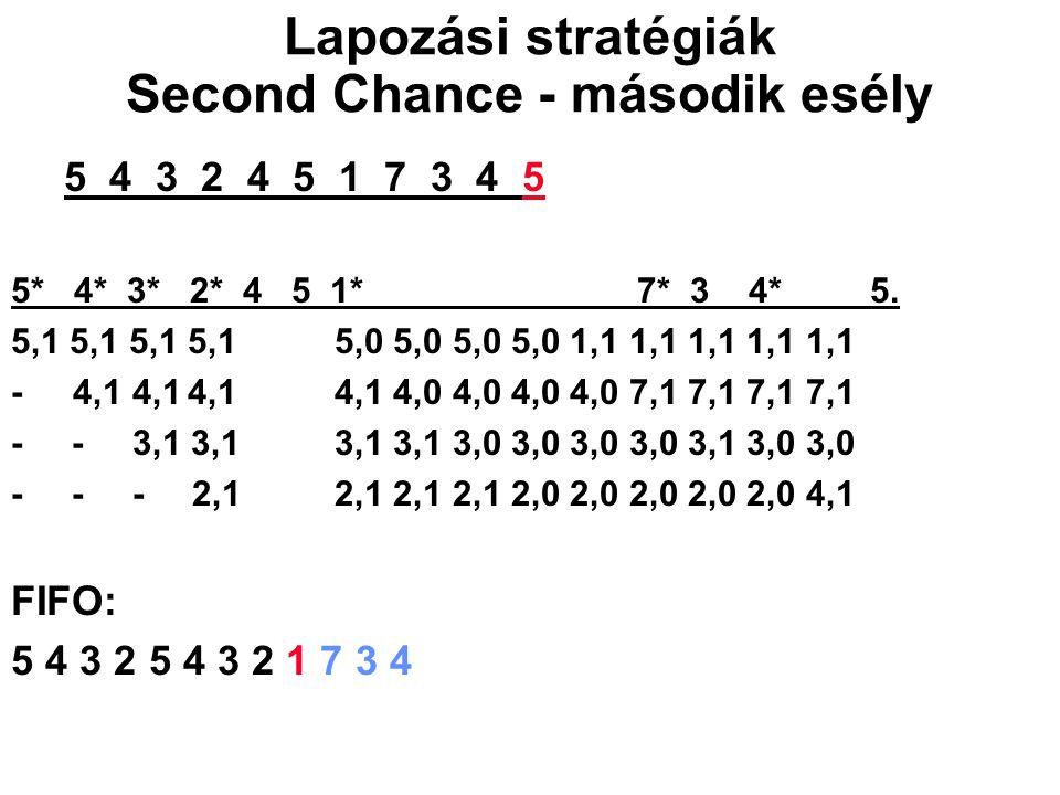 5 4 3 2 4 5 1 7 3 4 5 5* 4* 3* 2* 4 5 1* 7* 3 4* 5. 5,1 5,1 5,1 5,1 5,0 5,0 5,0 5,0 1,1 1,1 1,1 1,1 1,1 - 4,1 4,14,1 4,1 4,0 4,0 4,0 4,0 7,1 7,1 7,1 7