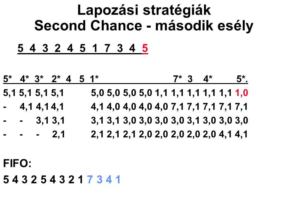 5 4 3 2 4 5 1 7 3 4 5 5* 4* 3* 2* 4 5 1* 7* 3 4* 5*. 5,1 5,1 5,1 5,1 5,0 5,0 5,0 5,0 1,1 1,1 1,1 1,1 1,1 1,0 - 4,1 4,14,1 4,1 4,0 4,0 4,0 4,0 7,1 7,1