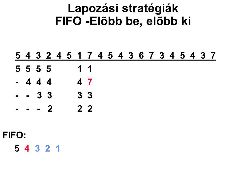 5 4 3 2 4 5 1 7 4 5 4 3 6 7 3 4 5 4 3 7 5 5 5 5 1 1 - 4 4 4 4 7 - - 3 3 3 3 - - - 2 2 2 FIFO: 5 4 3 2 1 Lapozási stratégiák FIFO -Elõbb be, elõbb ki