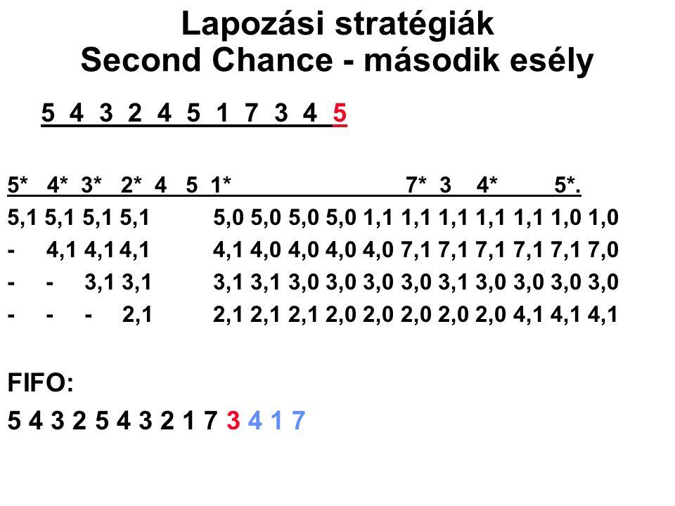 5 4 3 2 4 5 1 7 3 4 5 5* 4* 3* 2* 4 5 1* 7* 3 4* 5*. 5,1 5,1 5,1 5,1 5,0 5,0 5,0 5,0 1,1 1,1 1,1 1,1 1,1 1,0 1,0 - 4,1 4,14,1 4,1 4,0 4,0 4,0 4,0 7,1