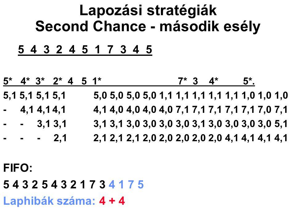 5 4 3 2 4 5 1 7 3 4 5 5* 4* 3* 2* 4 5 1* 7* 3 4* 5*. 5,1 5,1 5,1 5,1 5,0 5,0 5,0 5,0 1,1 1,1 1,1 1,1 1,1 1,0 1,0 1,0 - 4,1 4,14,1 4,1 4,0 4,0 4,0 4,0