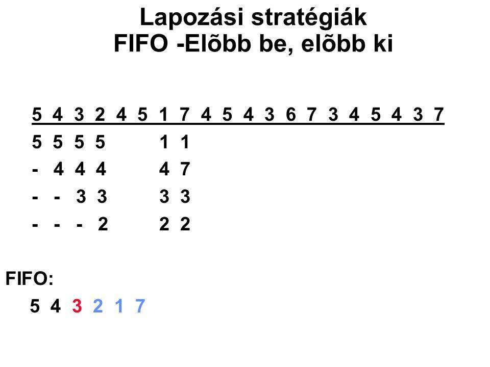 5 4 3 2 4 5 1 7 4 5 4 3 6 7 3 4 5 4 3 7 5 5 5 5 1 1 - 4 4 4 4 7 - - 3 3 3 3 - - - 2 2 2 FIFO: 5 4 3 2 1 7 Lapozási stratégiák FIFO -Elõbb be, elõbb ki