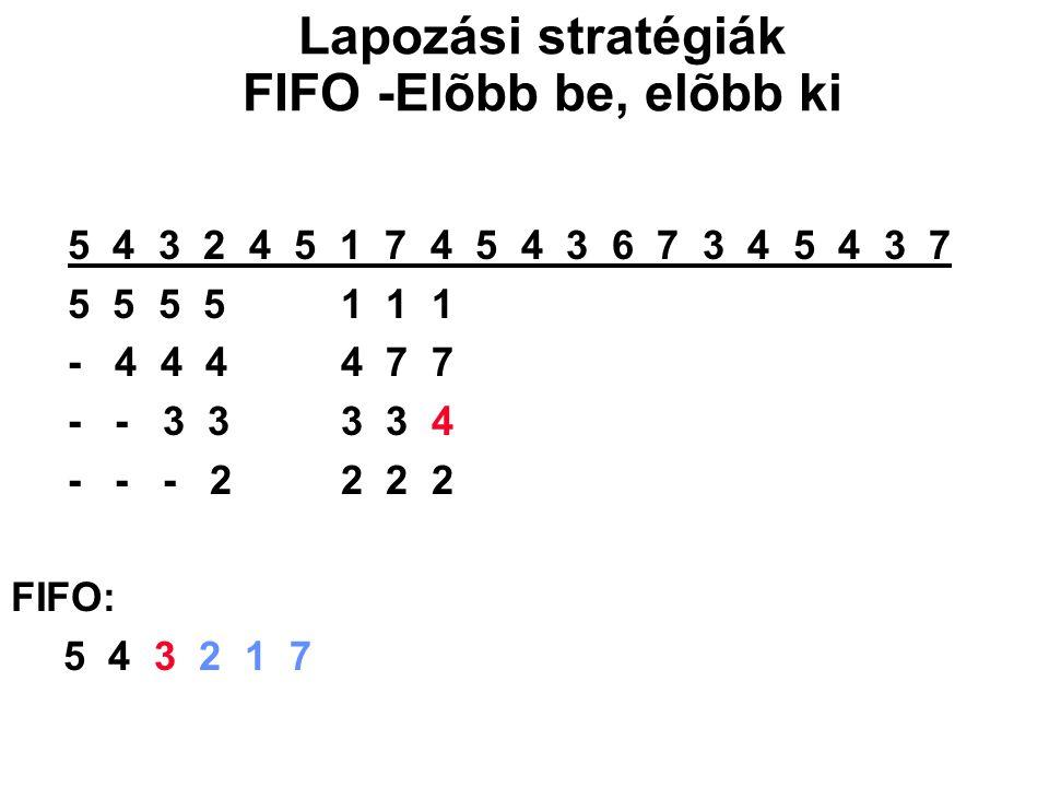 5 4 3 2 4 5 1 7 4 5 4 3 6 7 3 4 5 4 3 7 5 5 5 5 1 1 1 - 4 4 4 4 7 7 - - 3 3 3 3 4 - - - 2 2 2 2 FIFO: 5 4 3 2 1 7 Lapozási stratégiák FIFO -Elõbb be,