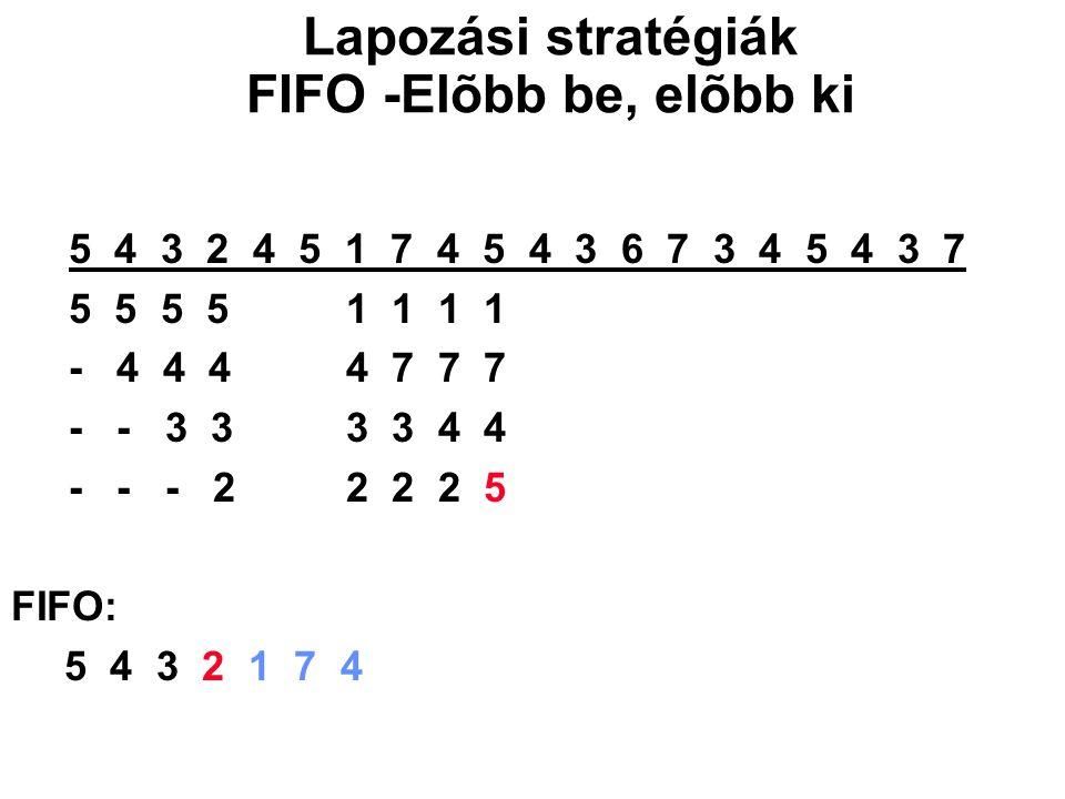 5 4 3 2 4 5 1 7 4 5 4 3 6 7 3 4 5 4 3 7 5 5 5 5 1 1 1 1 - 4 4 4 4 7 7 7 - - 3 3 3 3 4 4 - - - 2 2 2 2 5 FIFO: 5 4 3 2 1 7 4 Lapozási stratégiák FIFO -
