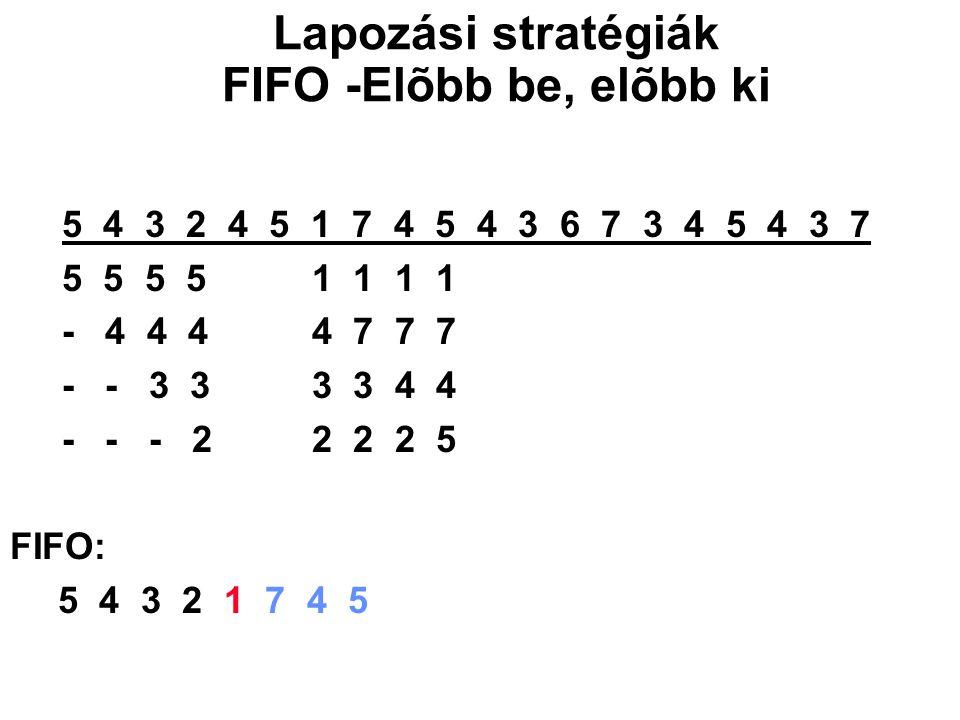 5 4 3 2 4 5 1 7 4 5 4 3 6 7 3 4 5 4 3 7 5 5 5 5 1 1 1 1 - 4 4 4 4 7 7 7 - - 3 3 3 3 4 4 - - - 2 2 2 2 5 FIFO: 5 4 3 2 1 7 4 5 Lapozási stratégiák FIFO