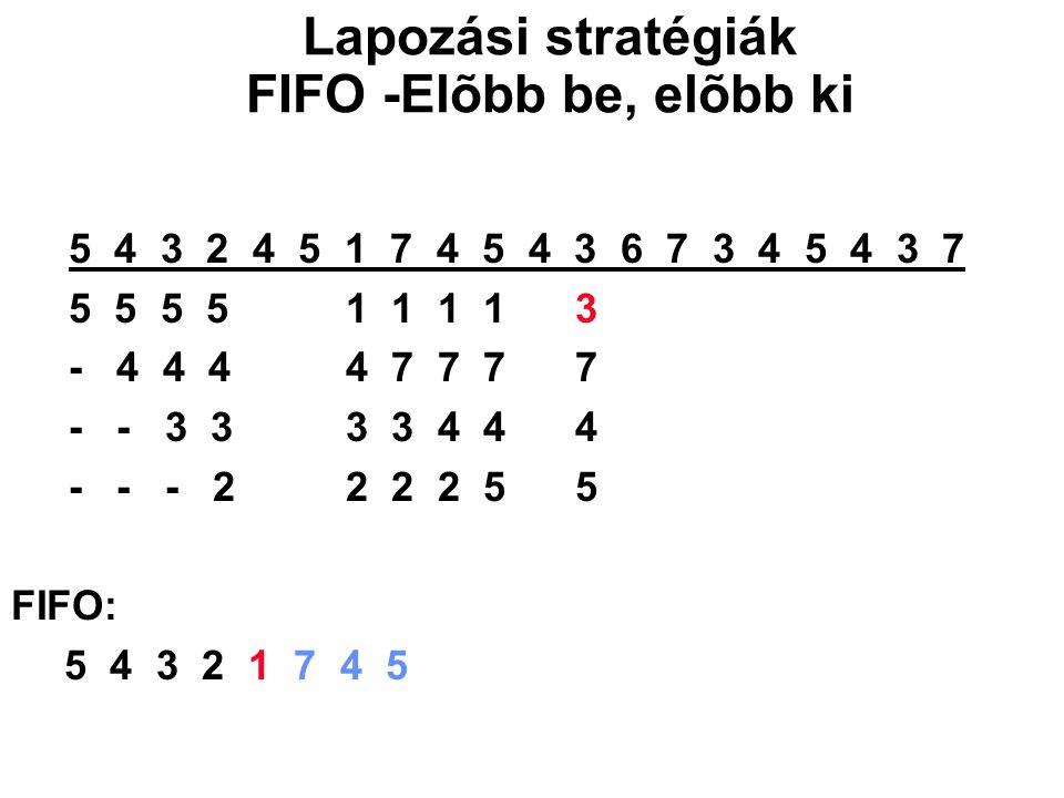 5 4 3 2 4 5 1 7 4 5 4 3 6 7 3 4 5 4 3 7 5 5 5 5 1 1 1 1 3 - 4 4 4 4 7 7 7 7 - - 3 3 3 3 4 4 4 - - - 2 2 2 2 5 5 FIFO: 5 4 3 2 1 7 4 5 Lapozási stratég