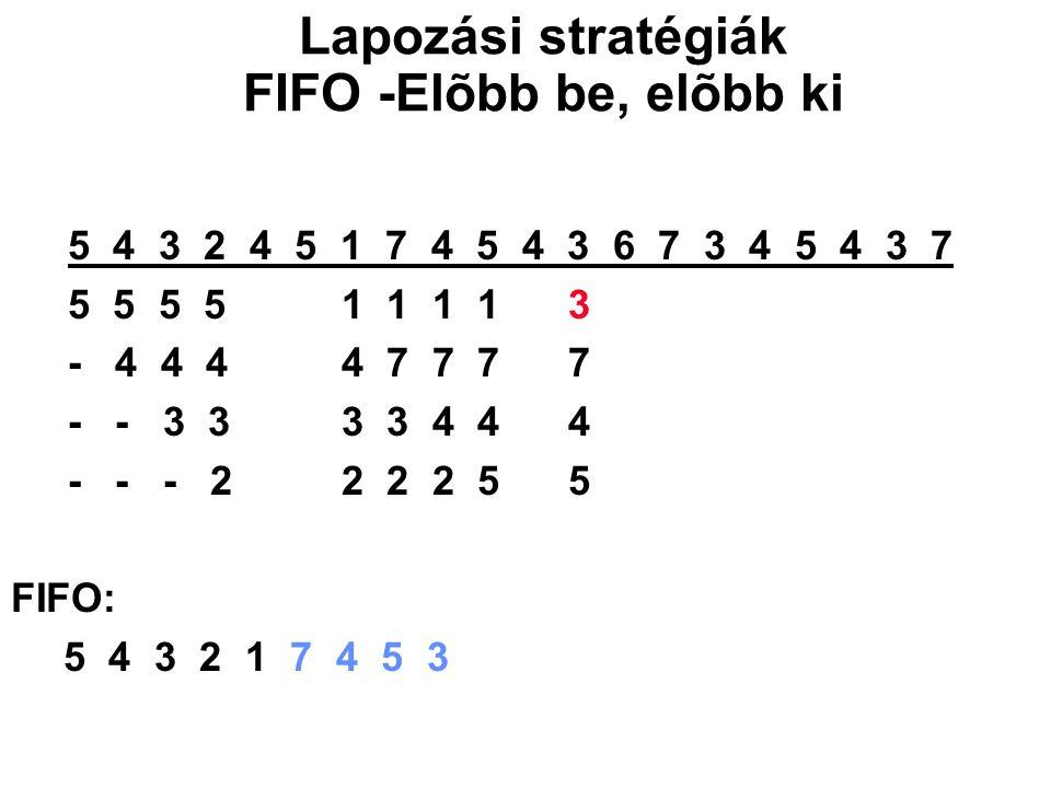 5 4 3 2 4 5 1 7 4 5 4 3 6 7 3 4 5 4 3 7 5 5 5 5 1 1 1 1 3 - 4 4 4 4 7 7 7 7 - - 3 3 3 3 4 4 4 - - - 2 2 2 2 5 5 FIFO: 5 4 3 2 1 7 4 5 3 Lapozási strat
