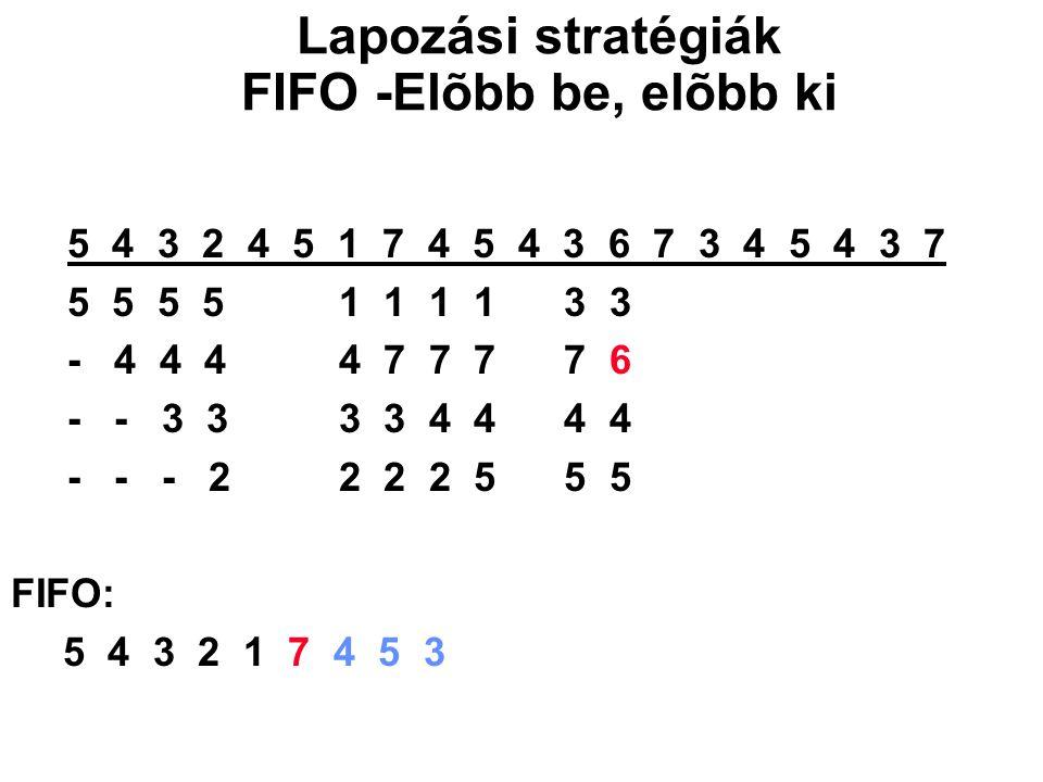 5 4 3 2 4 5 1 7 4 5 4 3 6 7 3 4 5 4 3 7 5 5 5 5 1 1 1 1 3 3 - 4 4 4 4 7 7 7 7 6 - - 3 3 3 3 4 4 4 4 - - - 2 2 2 2 5 5 5 FIFO: 5 4 3 2 1 7 4 5 3 Lapozá