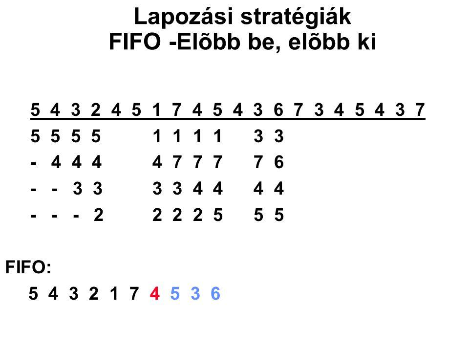 5 4 3 2 4 5 1 7 4 5 4 3 6 7 3 4 5 4 3 7 5 5 5 5 1 1 1 1 3 3 - 4 4 4 4 7 7 7 7 6 - - 3 3 3 3 4 4 4 4 - - - 2 2 2 2 5 5 5 FIFO: 5 4 3 2 1 7 4 5 3 6 Lapo