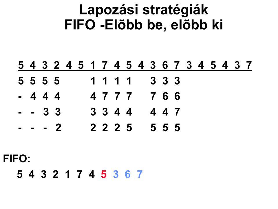 5 4 3 2 4 5 1 7 4 5 4 3 6 7 3 4 5 4 3 7 5 5 5 5 1 1 1 1 3 3 3 - 4 4 4 4 7 7 7 7 6 6 - - 3 3 3 3 4 4 4 4 7 - - - 2 2 2 2 5 5 5 5 FIFO: 5 4 3 2 1 7 4 5