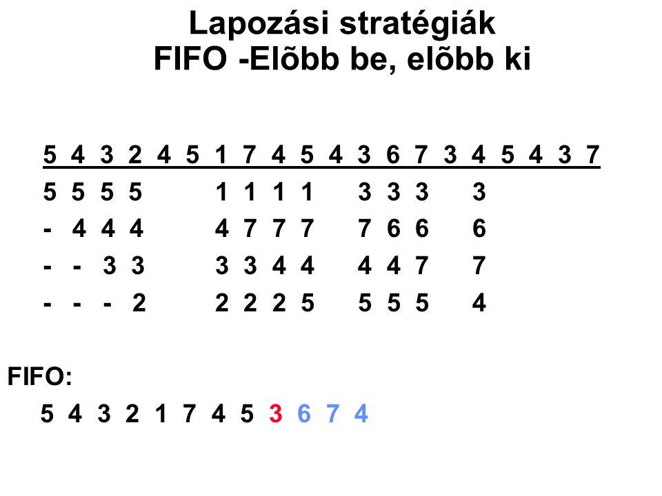 5 4 3 2 4 5 1 7 4 5 4 3 6 7 3 4 5 4 3 7 5 5 5 5 1 1 1 1 3 3 3 3 - 4 4 4 4 7 7 7 7 6 6 6 - - 3 3 3 3 4 4 4 4 7 7 - - - 2 2 2 2 5 5 5 5 4 FIFO: 5 4 3 2