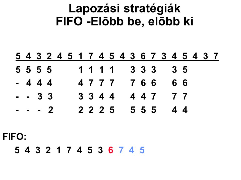 5 4 3 2 4 5 1 7 4 5 4 3 6 7 3 4 5 4 3 7 5 5 5 5 1 1 1 1 3 3 3 3 5 - 4 4 4 4 7 7 7 7 6 6 6 6 - - 3 3 3 3 4 4 4 4 7 7 7 - - - 2 2 2 2 5 5 5 5 4 4 FIFO: