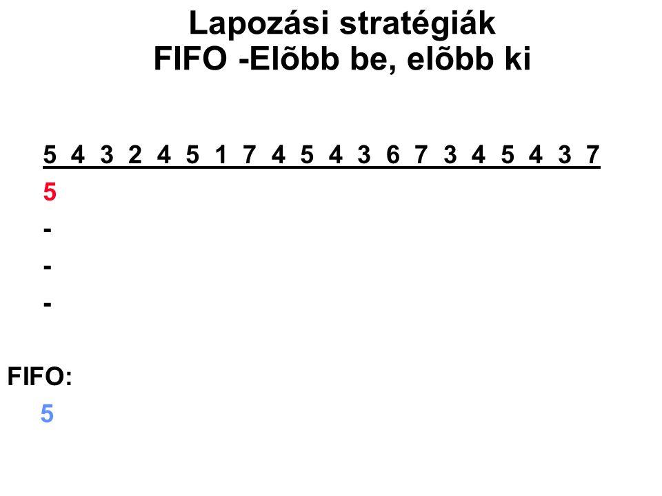 5 4 3 2 4 5 1 7 4 5 4 3 6 7 3 4 5 4 3 7 5 5 5 5 1 1 1 1 3 3 - 4 4 4 4 7 7 7 7 6 - - 3 3 3 3 4 4 4 4 - - - 2 2 2 2 5 5 5 FIFO: 5 4 3 2 1 7 4 5 3 6 Lapozási stratégiák FIFO -Elõbb be, elõbb ki
