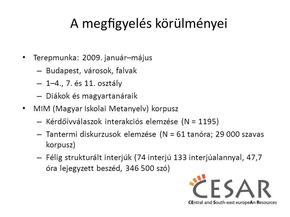 A megfigyelés körülményei Terepmunka: 2009. január–május – Budapest, városok, falvak – 1–4., 7. és 11. osztály – Diákok és magyartanáraik MIM (Magyar I