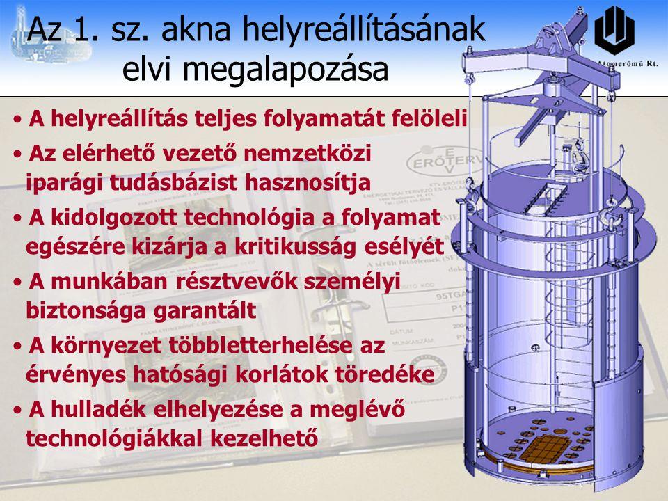 www.atomeromu.hu6 Az 1. sz. akna helyreállításának elvi megalapozása Kb. 5000 oldal A helyreállítás teljes folyamatát felöleli Az elérhető vezető nemz