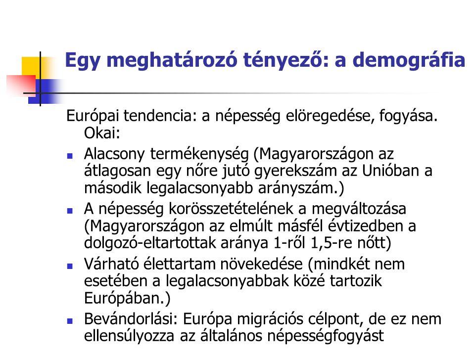 Egy meghatározó tényező: a demográfia Európai tendencia: a népesség elöregedése, fogyása.
