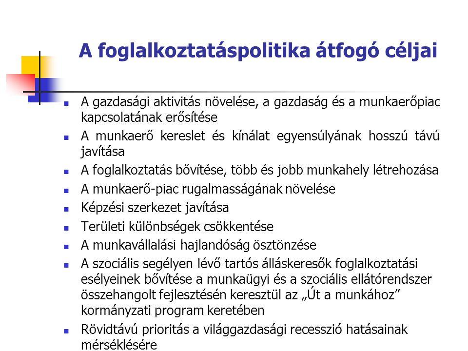 """A foglalkoztatáspolitika átfogó céljai A gazdasági aktivitás növelése, a gazdaság és a munkaerőpiac kapcsolatának erősítése A munkaerő kereslet és kínálat egyensúlyának hosszú távú javítása A foglalkoztatás bővítése, több és jobb munkahely létrehozása A munkaerő-piac rugalmasságának növelése Képzési szerkezet javítása Területi különbségek csökkentése A munkavállalási hajlandóság ösztönzése A szociális segélyen lévő tartós álláskeresők foglalkoztatási esélyeinek bővítése a munkaügyi és a szociális ellátórendszer összehangolt fejlesztésén keresztül az """"Út a munkához kormányzati program keretében Rövidtávú prioritás a világgazdasági recesszió hatásainak mérséklésére"""