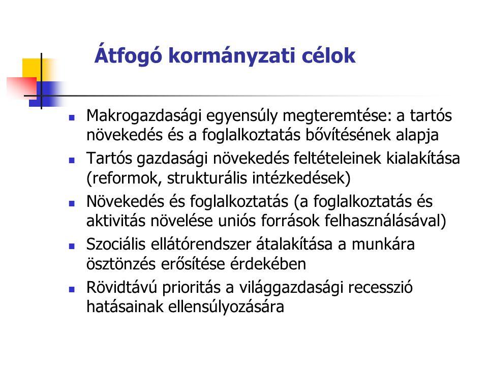 """Rövidtávú prioritás a világgazdasági recesszió hatásainak mérséklésére Gyors előrejelzési rendszer kiépítése Foglalkoztatási garanciaalap létrehozása Csoportos bértámogatás Új Magyarország Fejlesztési Terv intézkedéseinek dinamizálása KKV+ munkahelybővítő program Átmeneti részmunkaidős foglalkoztatás támogatása Állami forrásokhoz jutás könnyítése 1) A """"DE MINIMIS szabály felfüggesztése 2) Szankciók enyhítése közbeszerzési szabályoknál Infrastruktúra fejlesztése, beruházások felgyorsítása"""