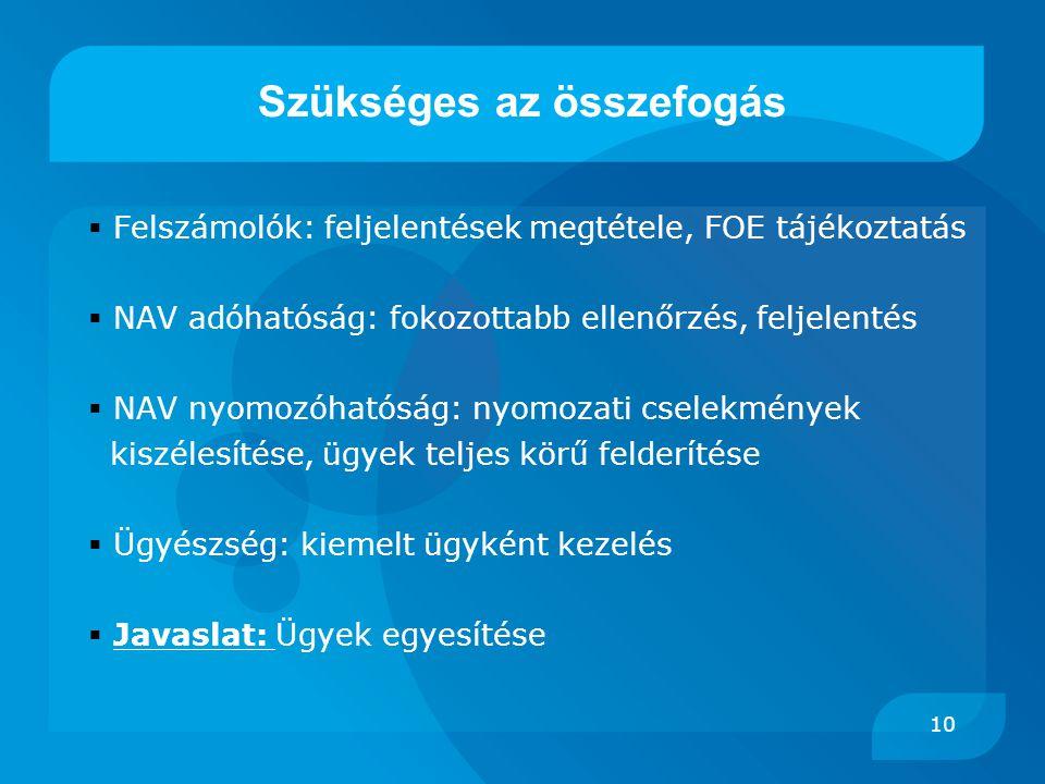  Felszámolók: feljelentések megtétele, FOE tájékoztatás  NAV adóhatóság: fokozottabb ellenőrzés, feljelentés  NAV nyomozóhatóság: nyomozati cselekmények kiszélesítése, ügyek teljes körű felderítése  Ügyészség: kiemelt ügyként kezelés  Javaslat: Ügyek egyesítése 10 Szükséges az összefogás