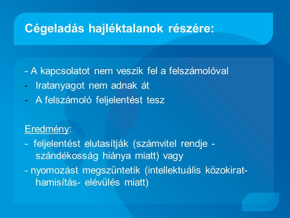 """""""Cégtemetők Iregszemcse, Rákóczi út 101.szám."""