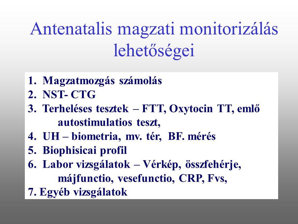 Antenatalis magzati monitorizálás lehetőségei 1. Magzatmozgás számolás 2. NST- CTG 3. Terheléses tesztek – FTT, Oxytocin TT, emlő autostimulatios tesz