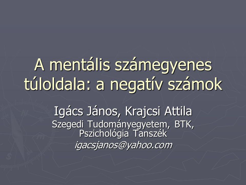 A mentális számegyenes túloldala: a negatív számok Igács János, Krajcsi Attila Szegedi Tudományegyetem, BTK, Pszichológia Tanszék igacsjanos@yahoo.com