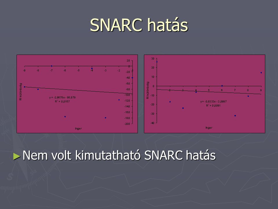 SNARC hatás ► Nem volt kimutatható SNARC hatás