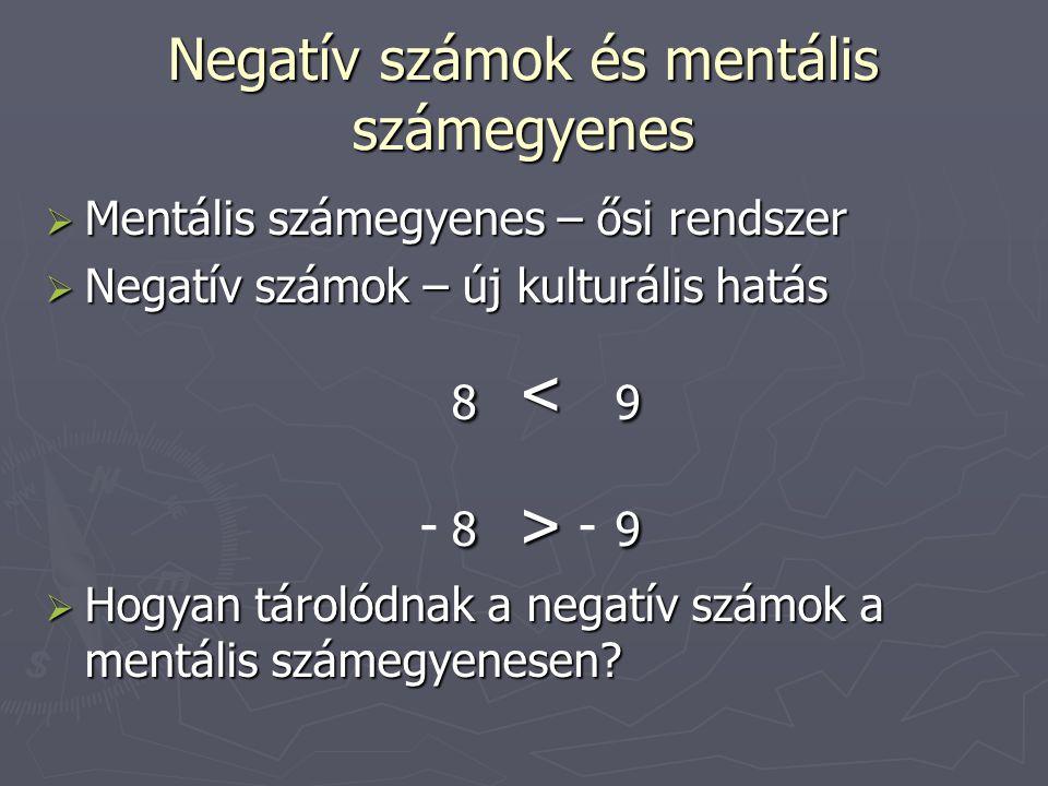 Negatív számok és mentális számegyenes  Mentális számegyenes – ősi rendszer  Negatív számok – új kulturális hatás 8 9 8 9  Hogyan tárolódnak a nega