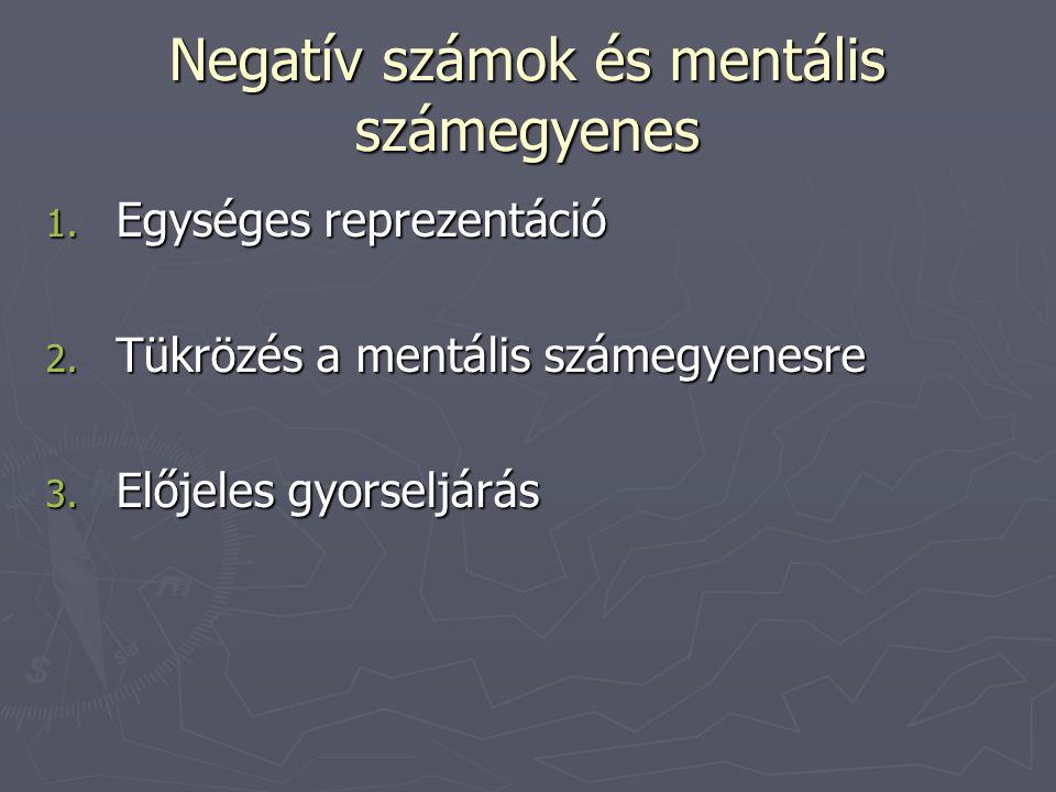 Negatív számok és mentális számegyenes 1. Egységes reprezentáció 2. Tükrözés a mentális számegyenesre 3. Előjeles gyorseljárás