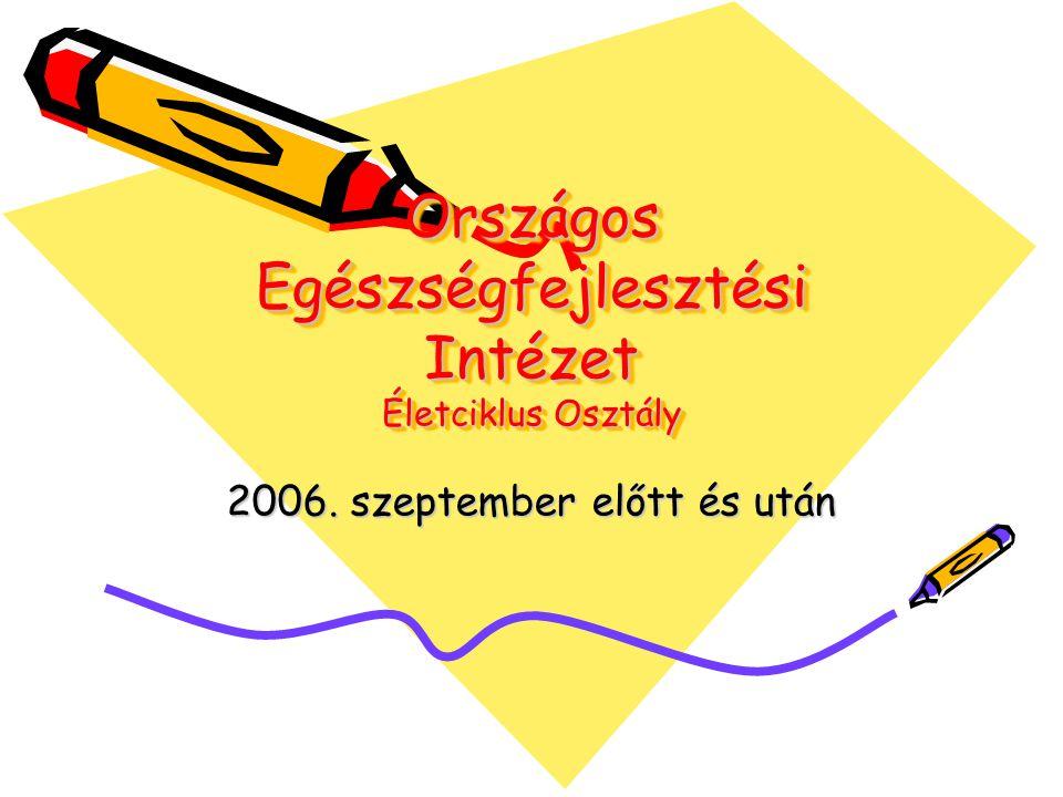 Országos Egészségfejlesztési Intézet Életciklus Osztály 2006. szeptember előtt és után