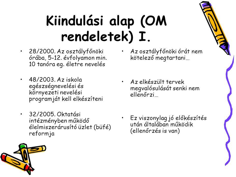 Kiindulási alap (OM rendeletek) I.28/2000. Az osztályfőnöki órába, 5-12.