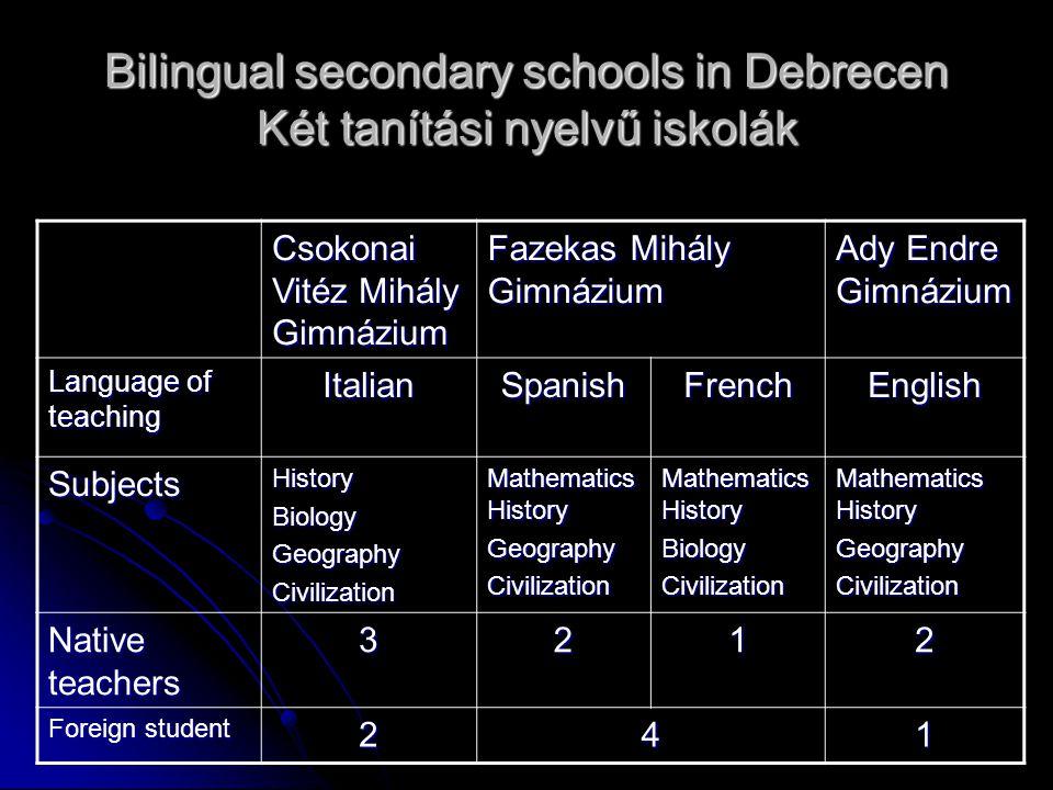 Bilingual secondary schools in Debrecen Két tanítási nyelvű iskolák Bilingual secondary schools in Debrecen Két tanítási nyelvű iskolák Dienes L.
