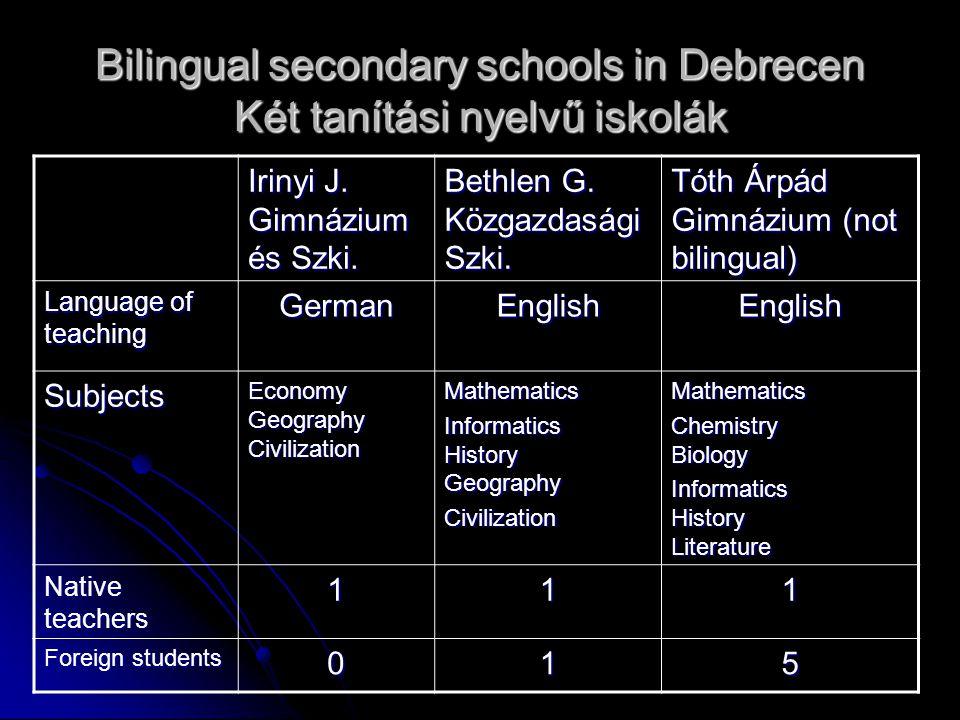Bilingual secondary schools in Debrecen Két tanítási nyelvű iskolák Irinyi J.